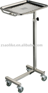 Stainless steel Cart Operation